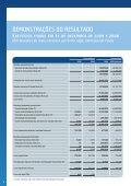 Demonstrações Financeiras - Page 6
