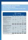 Demonstrações Financeiras - Page 7