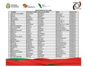PARTICIPANTES 2012 BDD