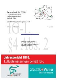 Immissionsschutzgesetz - Luft, Jahresbericht 2010