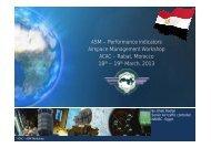 ASM – Performance indicators Airspace Management Workshop ...