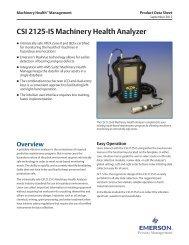 CSI 2125-IS Machinery Health Analyzer Overview - Askalon AB