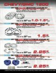 catalog - ReadyLift - Page 4