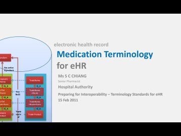 Medication Terminology for eHR - Electronic Health Record Office