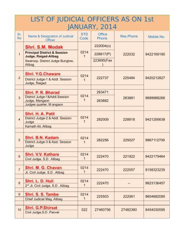 LIST OF JUDICIAL OFFICERS as on 1st Oct, 2012