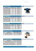 Logafix program - Page 7