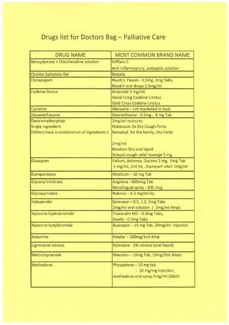 New Drugs List
