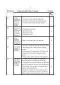 Marking Schedule 2010 - Page 3