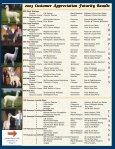 The Alpaca Lifestyle - Magical Farms Alpacas - Page 3