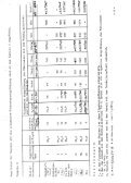 Lomo-Bedienungsanleitung - Mikroskopfreunde-Nordhessen - Page 3
