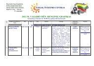 2011 m. vasario mėnesio renginiai - Zarasų švietimo centras