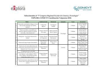 """Seleccionados al """"7º Congreso Regional Escolar de ... - Explora.ucv.cl"""