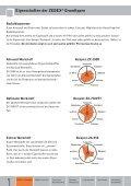 Werkstoffe - Seite 6