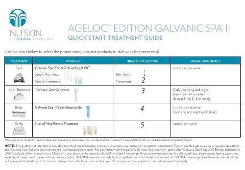 Ageloc Edition Galvanic Spa Ii Nu Skin