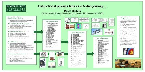 Powerpoint Template For Scientific Posters Advanced Labs