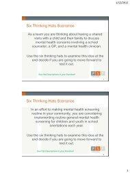 Six Thinking Hats Scenarios - GPSC