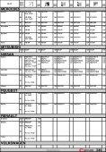 FORD (EU) - Aachener Sicherheitshaus Rennert - Page 4
