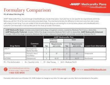 Formulary Comparison - UnitedHealthcare MedicareRx for Groups ...