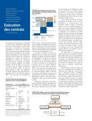 Exécution des contrats - Doing Business