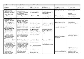 schulinternes fachcurriculum geschichte klasse 6 voss schule. Black Bedroom Furniture Sets. Home Design Ideas
