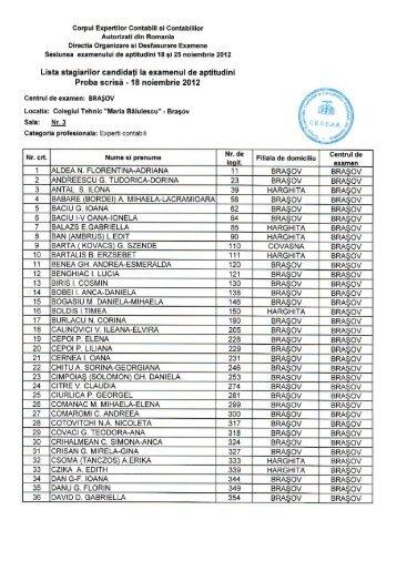 Lista stagiarilor candidaţi la examenul de aptitudini - C.E.C.C.A.R. ...