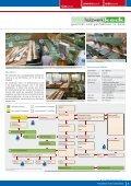 HIT-Holzimpulse 2012 - Local-Network - Seite 5