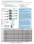Flow & Energy Metering for Central Energy Plants - Onicon - Page 2