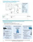 Flow & Energy Metering for Central Energy Plants - Onicon - Page 3
