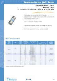 XP SEMICONDUCTOR (AC) FUSES