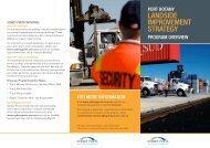 Landside Improvement Strategy Program Overview - Sydney Ports