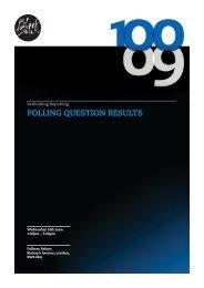 POLLING QUESTION RESULTS - Black Sun Plc