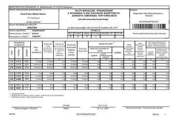 Rb-27S Sprawozdanie z wykonania planu dochodów budżetowych