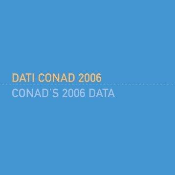 DATI CONAD 2006 CONAD'S 2006 DATA - Shopic.com
