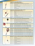 ANSI Products-spanish.indd - Miller Fall Protection - Page 3