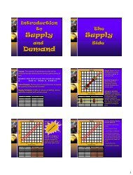 Introduction to Supply and Demand - New Learner
