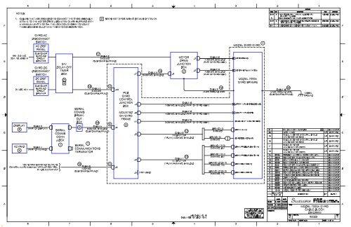 cable block diagram wiring diagram cable block diagram wiring diagram inside cable block diagram instrumentation cable block diagram