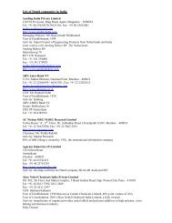 List of Dutch companies in India