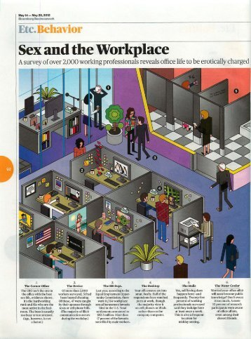 Sex at Work: Your Guide to What's Really Going On - Arianne Cohen