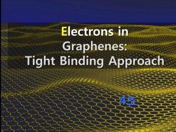 Single Layer Graphene - KIAS