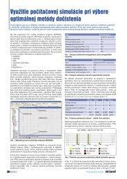 Využitie počítačovej simulácie pri výbere optimálnej ... - ATP Journal