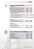 Power-meter trifase - Page 2