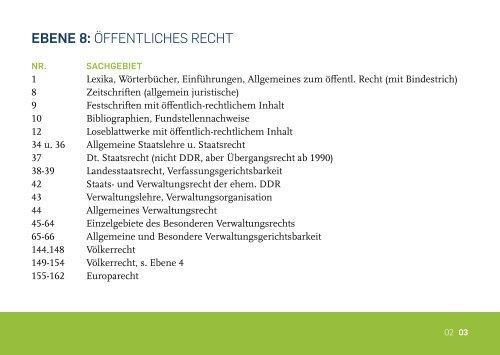 Standortverzeichnis - Juristische Fakultät