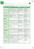 Kurs - Page 4