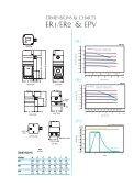 Electronic Regulator & Proportional Valve - Page 3
