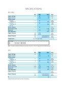Electronic Regulator & Proportional Valve - Page 4