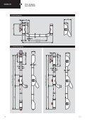 Panic Hardware PHA 2000 PHB 3000 DORMA - SafeStyle - Seite 6