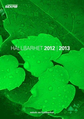 HÃ¥llbarHet 2012 | 2013