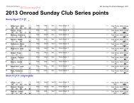 2013 onroad points standing 07-14-13.pdf - RC Tech
