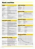 RL24 Pipelayer - Maats - Page 2