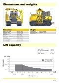 RL24 Pipelayer - Maats - Page 3